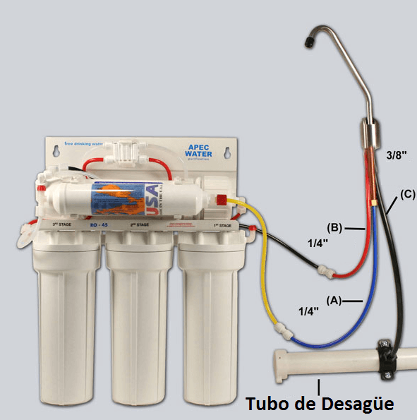 grifo de ósmosis con separación de aire